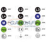 TRACON JC15 Jelölőcimke (öntapadós,védőcsatlakozó jel) 30 db/A5 d=20 mm, 30 db/csomag